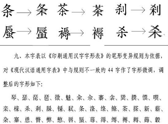 教育部拟调整44个汉字写法引争议 - 水化学 - 中学化学