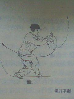武术平衡 之 望月平衡 - 痴人 - 涤喧斋