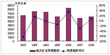 引用 稳定市场是社会共同的利益 - junmin - junmin健康文摘博客