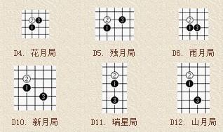 五子棋常见的开局与口诀(转)图片
