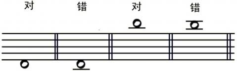 【线谱】《乐理基础知识》第二章 学认五线谱 - 星空间 - .