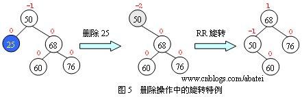 动画演示平衡二叉树旋转 - 启 - 聊天机器