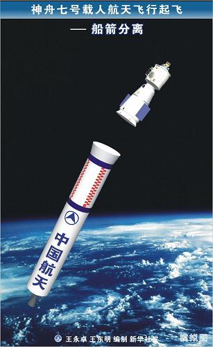 神七发射全过程-从起飞到进入轨道的11个节点