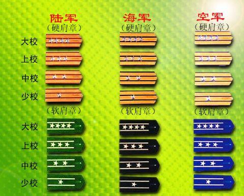 中国军衔制度 - 柳堡人  -  柳堡人的博客