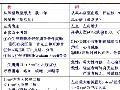 2009年12月31日 - 影相遇 - zxiangying1973