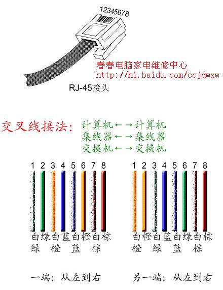 图解rj45水晶头的正确接线方法