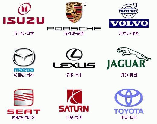 各种名车的标志 中 高清图片