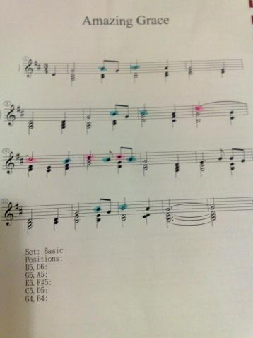 天空之城的左右手谱子-这是乐谱,有颜色的就是我需要打的^ ^-小小音乐会