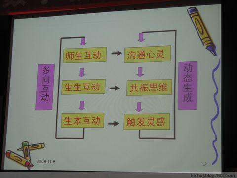 追求理想的课堂教学——2008初中数学优质课点评 - hh.hxj - huangxiangjun