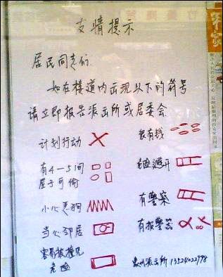 市民曝小偷踩点符号:门上划叉表示计划行动 - 伟大的党 - 政治与法律科学