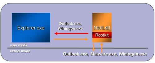 安全维护手册第一篇: 重装铁甲 抵御黑客盗号 - 苗得雨 - 苗得雨:网事争锋