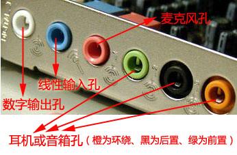 创新声卡安装图解全过程(以创新5.1 0090声卡为例) - 好歹不坏 - 数字音频