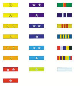 教你看懂07式军服级别资历章图片