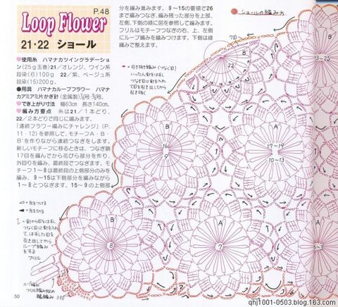 多款披肩围巾(有图解) - 苹果园 - 苹果园的博客