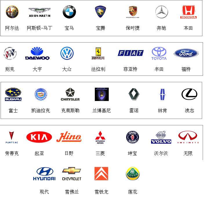 著名汽车品牌标志来历介绍 小菜一碟也 泉州小蔡高清图片