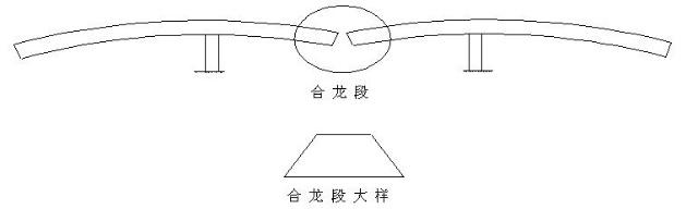 分阶段成形结构力学分析 - 楼高独上 - 楼高独上