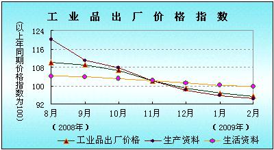 """曹凤岐:中国经济可能会走成""""U""""字形 - 曹凤岐 - 曹凤岐的博客"""