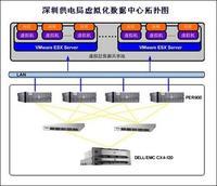 岗位设计.管理技术 - 职业管理人 - 管理技术尹志宏的博客