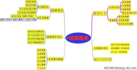 按摩推拿的作用 - 灵湖晓枫 - 祥福乐-灵芝保健健康无限