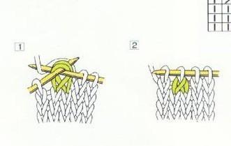 引用 引用 编织心得(陆续添加) - 涟漪深处的日志 - 网易博客 - leeyun - 漫步云端