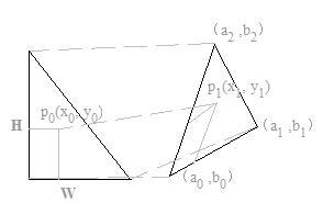 水波纹屏保原理 - 简单代码 - 简单代码