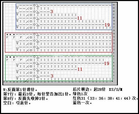 引用 夏薇翻译—BLOSSOM(花开) - 水若 - 满溪流水香的博客