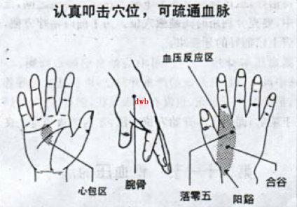 气死医生的按摩手穴治疗疾病法 - japeng_jun@126 - japeng_jun@126的博客