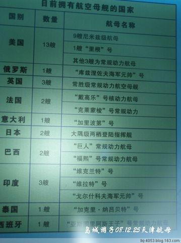 (原创)苏京津三站游.下.之五(天津滨海航母主题公园) - 从来处来 - 岛城游子的博客