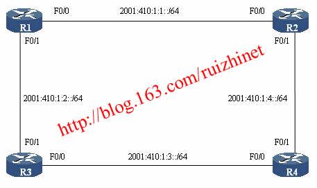 IPv6路由配置示例(OSPFv3) - 瑞志.net - Bills Tec. Space