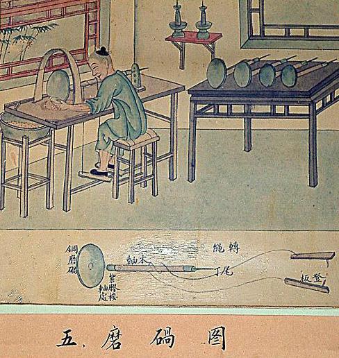 古代琢玉流程   - 艺术 - ys