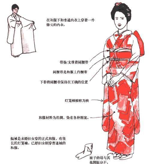 日本女人和服里隐藏的秘密 - ★ハ-老黑的日志