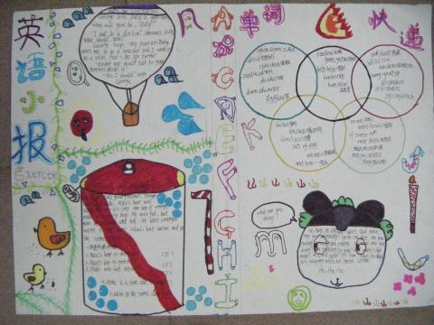 四年级快乐暑假画报,小学生快乐暑假板报,手抄报 ...