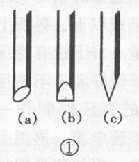 电烙铁选用和焊接要领 - szh-电子 - szh-电子