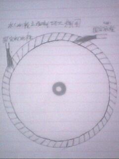 [原创]永动机 - 云开 - okokok2008ok的博客