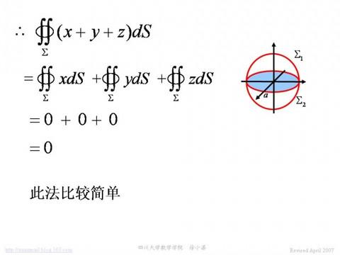 专题讲解:如何利用对称性化简对面积的曲面积分? - calculus - 高等数学