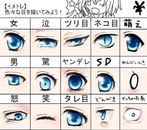 怎样画动漫人物的眼睛(转) - FuJi - ヅ 幻の影~灬