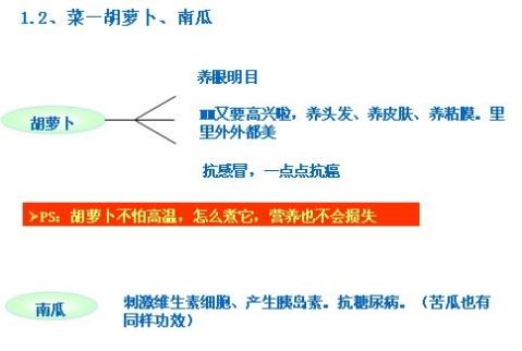 引用 修身养性 - 飞翔的心的日志 - 网易博客 - lgn1182 - lgn1182的博客