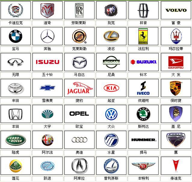 轿车品牌标志全集图片
