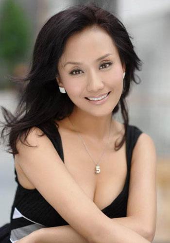 拍过影视剧的中国十大美女名模 - yuruan - 黎黎影视明星博客