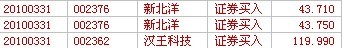 [李海]    是共振还是下跌还要看2天 - 李海 - 李海博客
