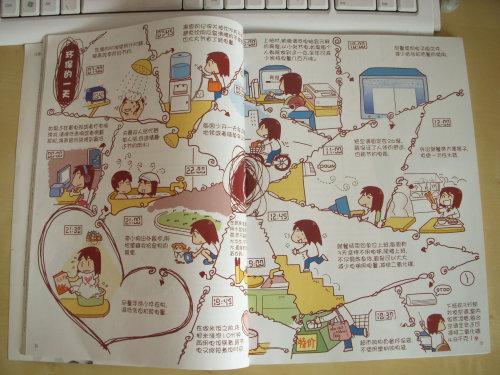 杂记 - 小步 - 小步漫画日记
