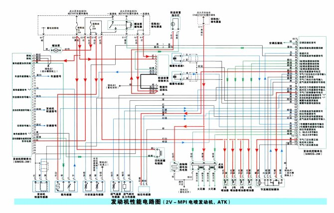 各车型发动机电控系统电路图高清图片