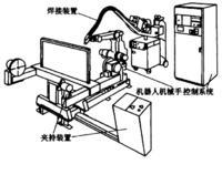 点击此邮箱请联系我们 弧焊机器人   v13813884388@163.com 工业机器焊接机器人弧焊机器人 - 焊装机器人工作站主力供应商13813884388 - 汽车焊装线机器人工作站主力供应商