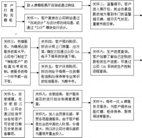 """品牌营销的3W[案例篇] - 都市苍狼 - 吴世昌的""""五度""""修炼"""