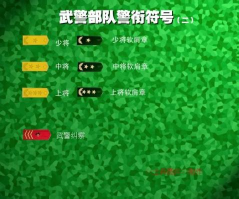 军衔大全图  - 心动之城(狼图腾) - xindongzhicheng的博客