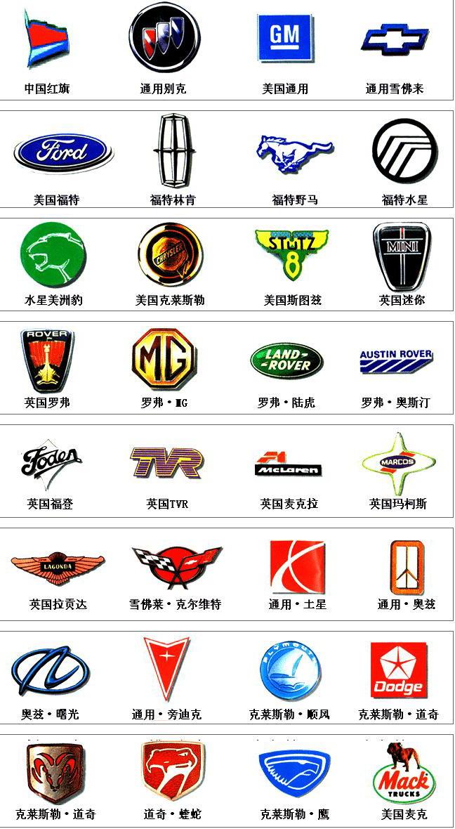 世界及中国汽车标志大全高清图片
