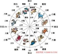2010年12月31日 - 三阳智谋库 - 风景独好