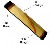 1965年,王昌元成功创作出古筝曲《战台风》,《战台风》的出现