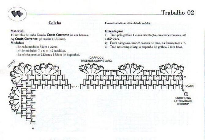 引用 钩针系列----床罩、桌布(有图解) - 金不换的日志 - 网易博客 - wl11889 - wl11889的博客