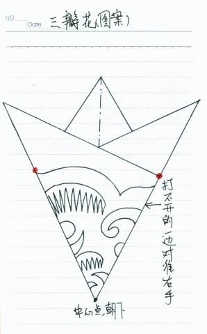 三、四、五、六瓣花的剪法(2008年12月1日) - 文章老师 - 大画文章